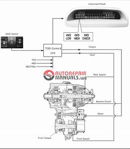 Free Download  Ssangyong Rodius A105 Service Manual