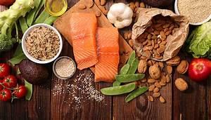 Food Blogs UK Top 10 | Vuelio