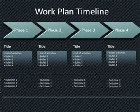 workplan timeline powerpoint template