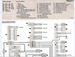 Wiring Diagrams Central Locking Mercedes Benz Forum