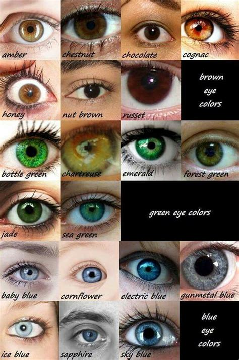 unique eye colors need help in your characters unique start with