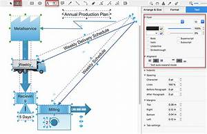 Creating Vsm Diagram Using A Value Stream Mapping Solution