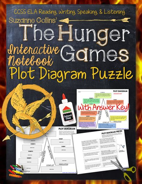 hunger games  suzanne collins interactive notebook
