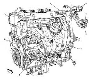 similiar engine diagram for motor ecotec 2 2 keywords chevy 2 2 ecotec engine diagram on gm 2 4 ecotec engine diagram