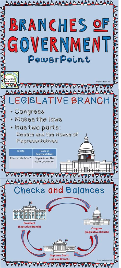 25+ Bästa Branches Of Government Idéerna På Pinterest  Samhällsvetenskap Och Amerikansk Historia