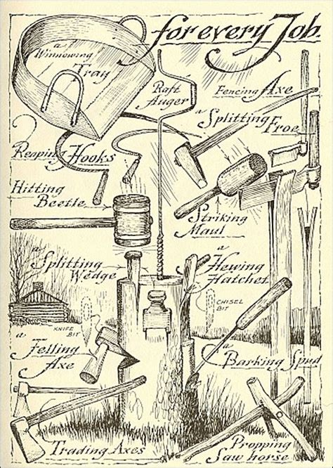 Early American Tools & Their Use