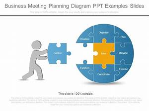 Business Meeting Planning Diagram Ppt Examples Slides