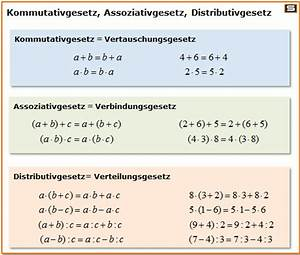 Konzentration Berechnen : terme berechnen kommutativgesetz assaziativgesetz distributivgesetz schule pinterest ~ Themetempest.com Abrechnung