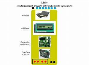 Branchement Compteur Linky Triphasé : linky technique pas de linky ici cmga ~ Melissatoandfro.com Idées de Décoration