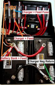 best charger wiring diagram ideas and images on bing what 3 bank marine battery charger wiring diagram