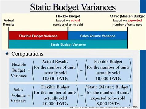static budget variances managerial accounting youtube