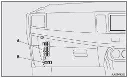 Mitsubishi Lancer Fuse Block Location Fuses Maintenance