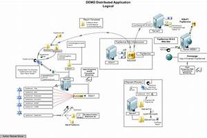 Distributed Application Information Gathering
