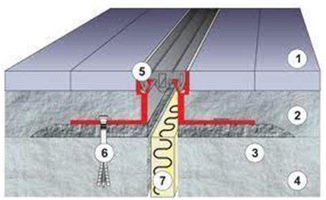 giunti di dilatazione per pavimenti terrazzi giunti di dilatazione per pavimenti