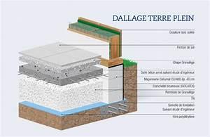 Isolation Dalle Beton Sur Terre Plein : solutions en b ton cellulaire pour l ossature bois 03 06 ~ Premium-room.com Idées de Décoration
