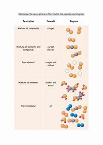 Atoms  Elements  Compounds And Mixtures By Emma1103
