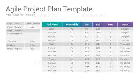 agile project plan template agile project management powerpoint presentation template slidesalad