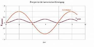 Physik Beschleunigung Berechnen : schwingungen ~ Themetempest.com Abrechnung