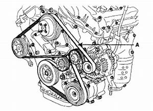 I U0026 39 M Getting A Whine From The Area Of The Serpentine Belt  Sounds Like Lack Of Steering Fluid