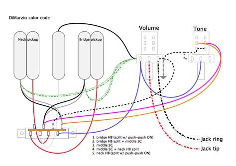 5 Way Fender Switch Wiring Diagram by Fender 5 Way Switch Wiring Diagram Throughout Stratocaster