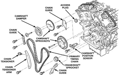 Technical Car Experts Answers everything you need: How to