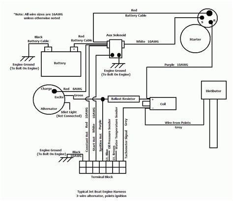 marine electrical wiring diagram wiring diagram with generic boat wiring diagram 27 wiring diagram images