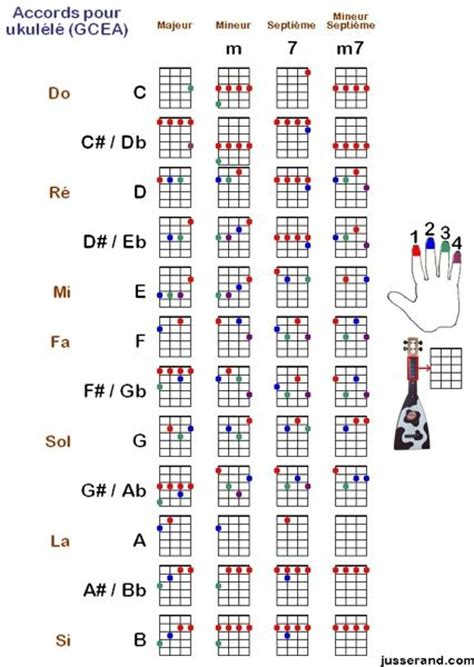 Serre Moi Chords by 17 Best Ideas About Song Sheet On Pinterest Piano Music