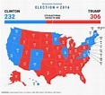 Movement for Electoral College Reform - American Urban ...