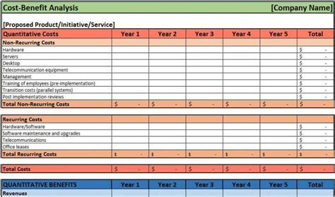 cost benefit analysis templates word excel templates