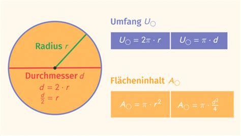 kreis flaeche umfang berechnen  mathematik  lernen