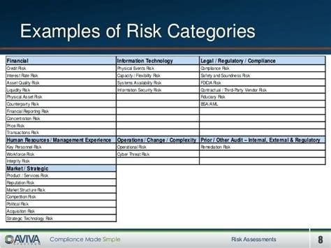 related image risk management risk analysis project