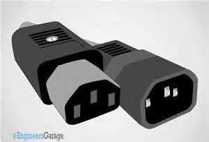 Power Plug Connector Types