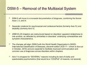Five Axis Diagnosis DSM-5