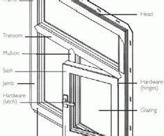 images  work  pinterest internal doors house alarms  bricks
