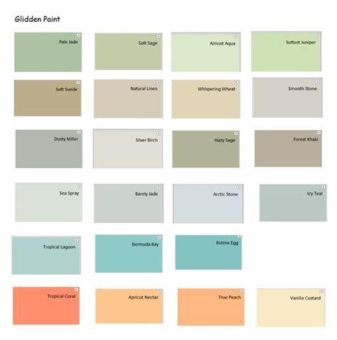 Valspar Paint Colors Kitchen