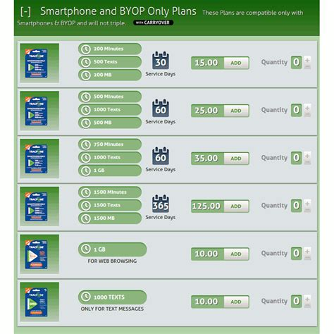 tracfone smartphone plans tracfone wireless review of pay as you go plans autos post
