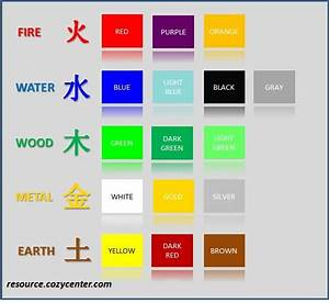 feng shui front door colors room as possible also the With feng shui colors and its meaning