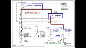 How To Read An Automotive Block Wiring Diagram