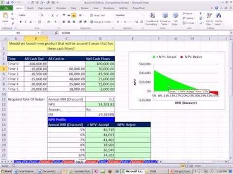 excel finance class  net present  profile build
