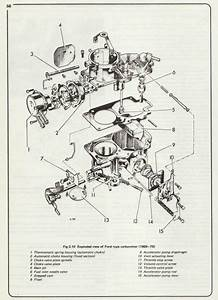 Carburettors   The Saab V4 Tech Source