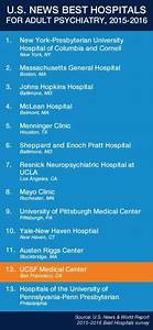 UCSF ranked among top in the nation for psychiatric care ...