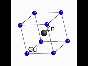 The crystal structure of Cu-Zn brass - YouTube