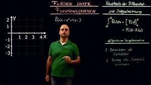 Fläche Unter Kurve Berechnen Online : kurvendiskussion mit fl chenberechnungen mathematik online lernen ~ Themetempest.com Abrechnung