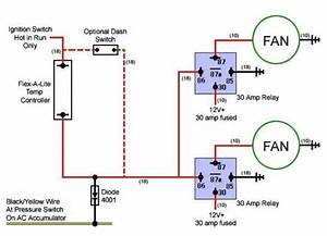 Car Fan Wiring Diagram : cooling fan circuit 4 customcars custom cars mods ~ A.2002-acura-tl-radio.info Haus und Dekorationen
