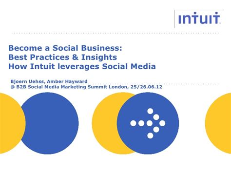 si e social entreprise become a social business how intuit is leveraging social