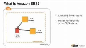 Overview And Best Practices For Amazon Elastic Block Store
