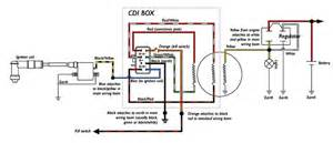 similiar cdi ignition troubleshooting keywords additionally cdi box wiring diagram on dc cdi ignition wiring diagram