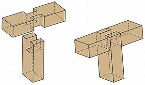woodworking joints pdf Quick Woodworking Projects