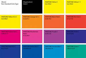 Scripting Illustrator  Generate Color Legend From Swatches
