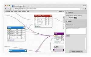 1 Database Design  U0026 Modeling Tool Online